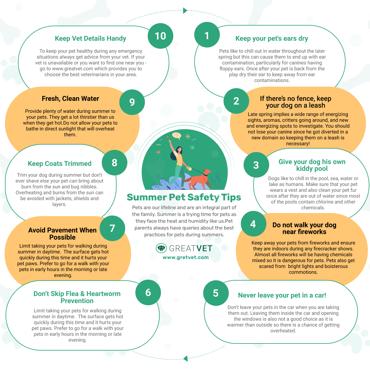 Summer Pet Safety Tips [Infographic] - GreatVet
